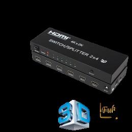 HDMI Splitter / Switch 2x4 [UHD 4k x 2k]